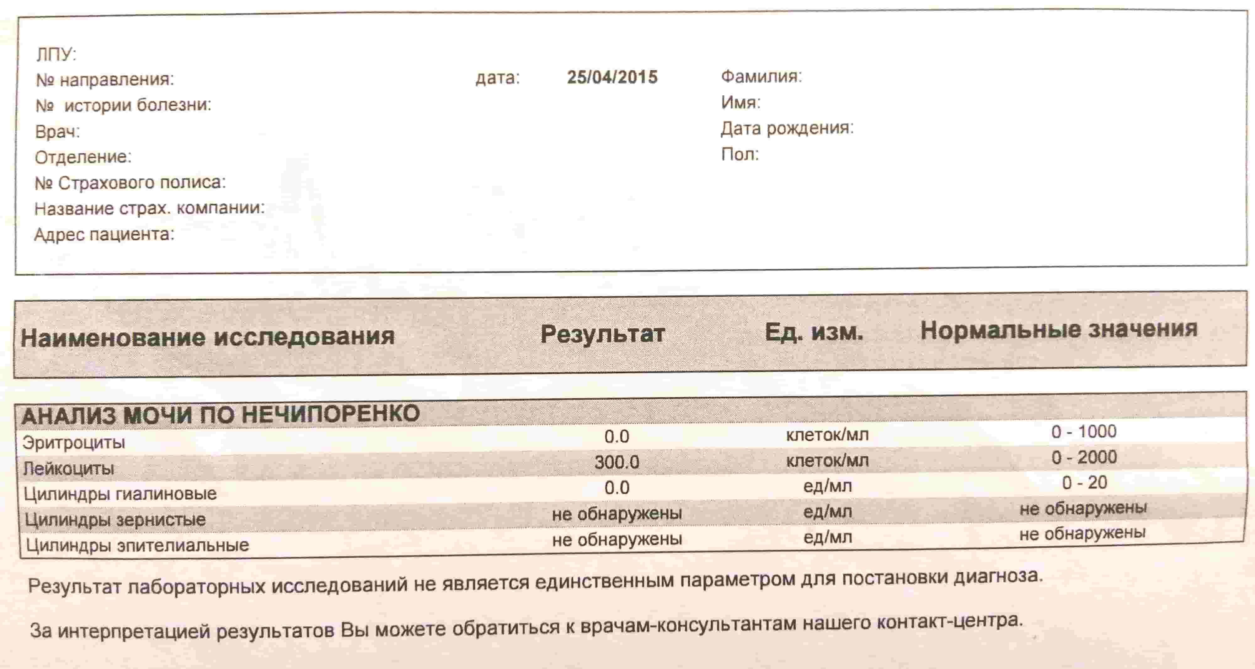 Анализ мочи покажет цистит Справка о гастроскопии Царицыно