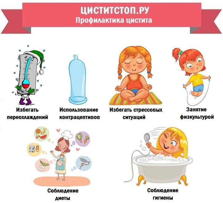 ЦиститСтоп.ру — профилактика при цистите-min