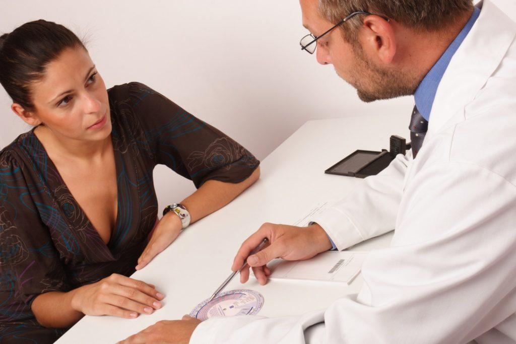 Лечение цисталгии