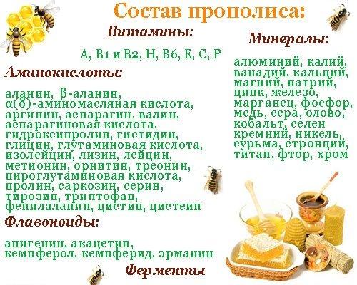 Прополис витамины