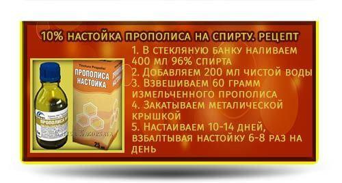 Рецепт настойка прополиса
