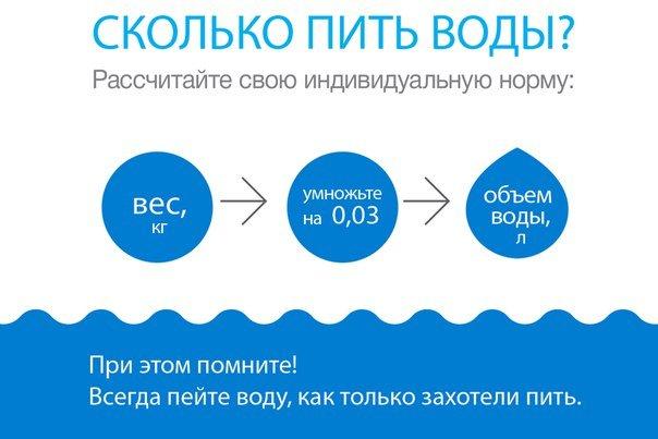 Сколько пить воды?