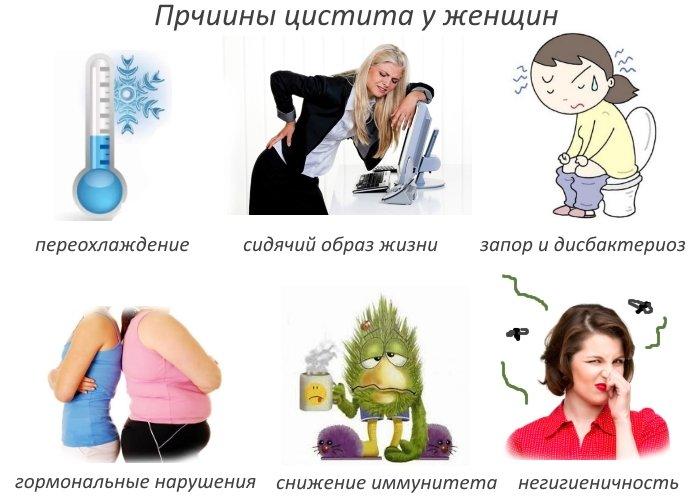 причины цистита стресс