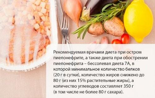 Пиелонефрит болезнь диета