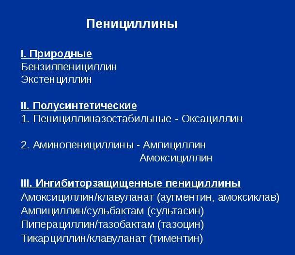 Пенициллины