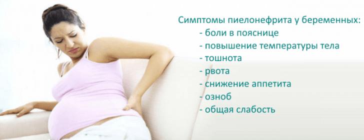 Симптомы пиелонефрита у беременных