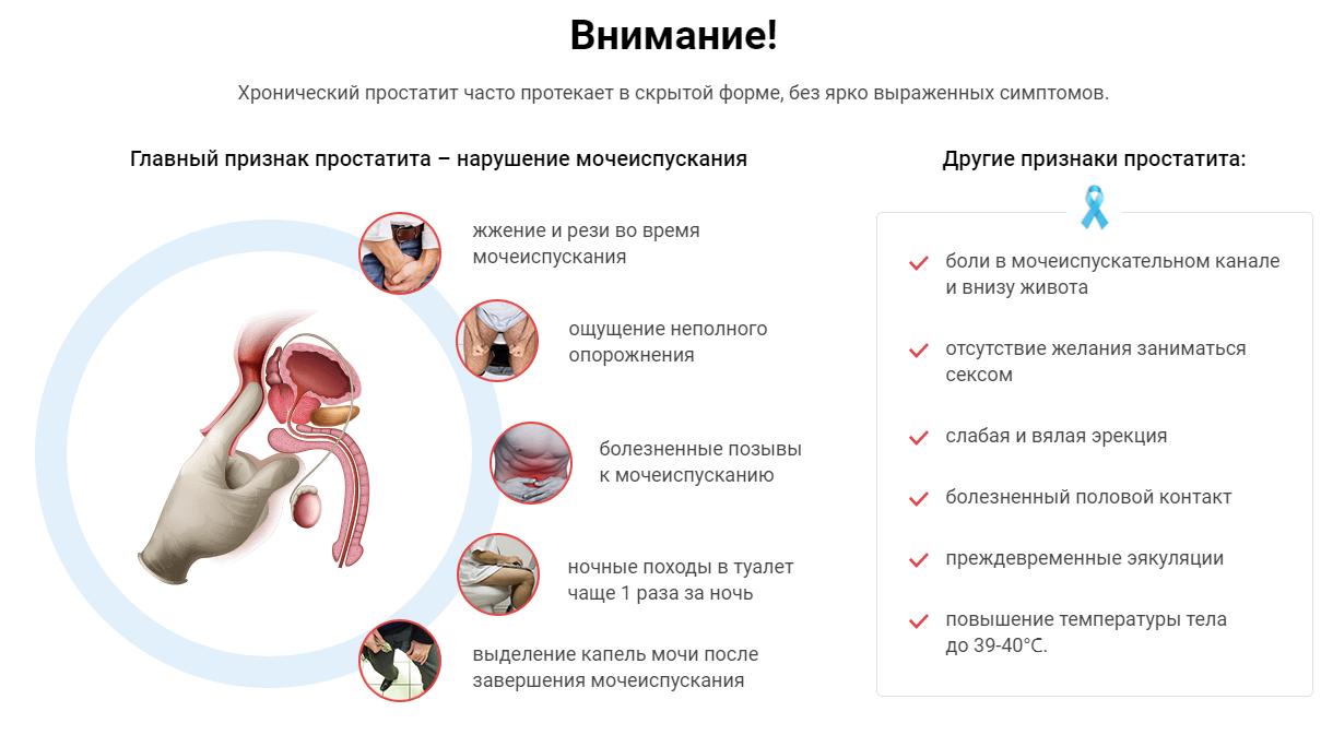 кровь в моче при обострении хронического простатита