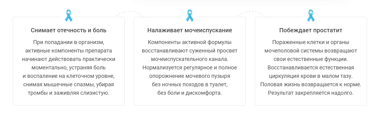 Препарат Уренол