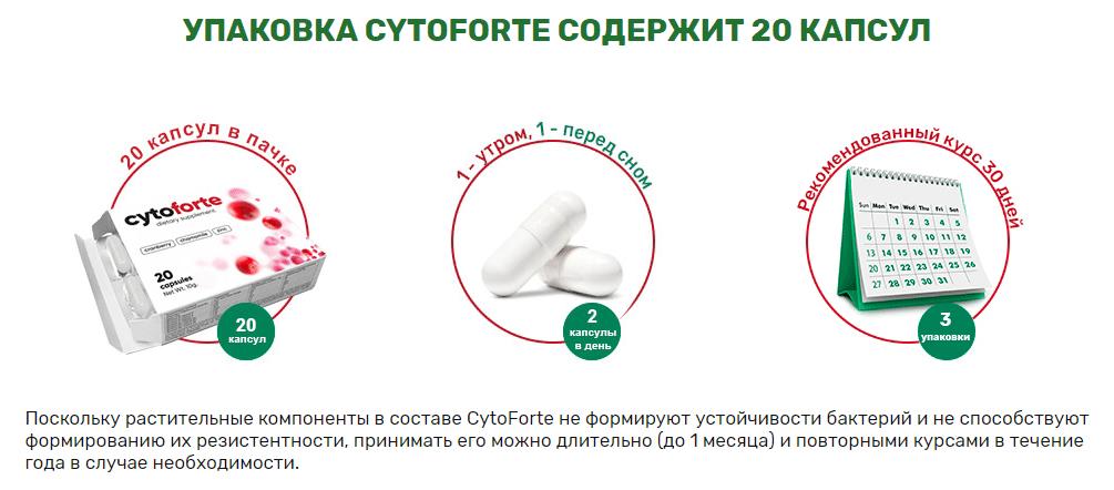 Цитофорте от цистита — обзор синергетического лекарственного средства